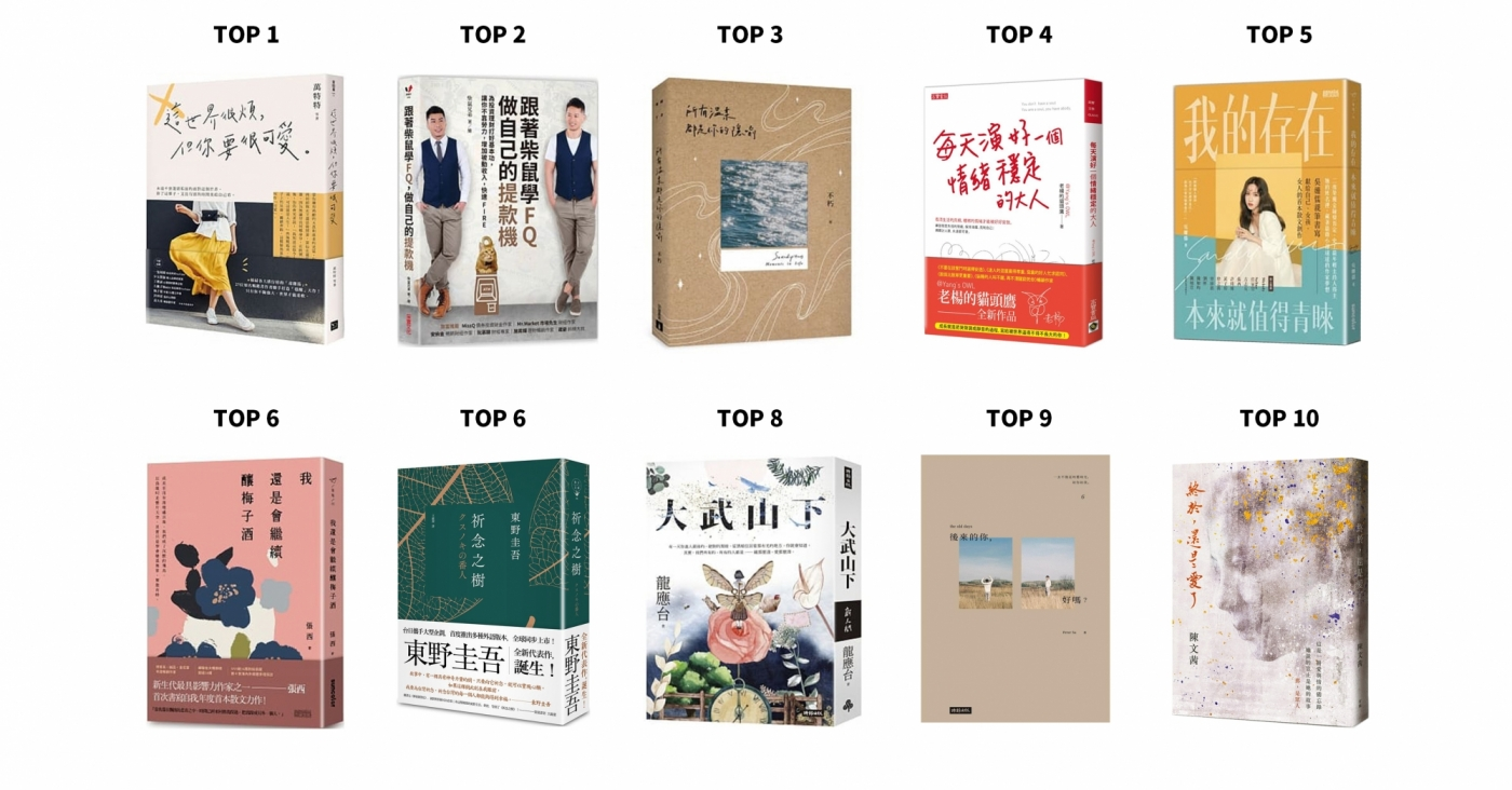 2020誠品暢銷書Top 10排行榜出爐!透露了台灣人哪2大心理狀態?