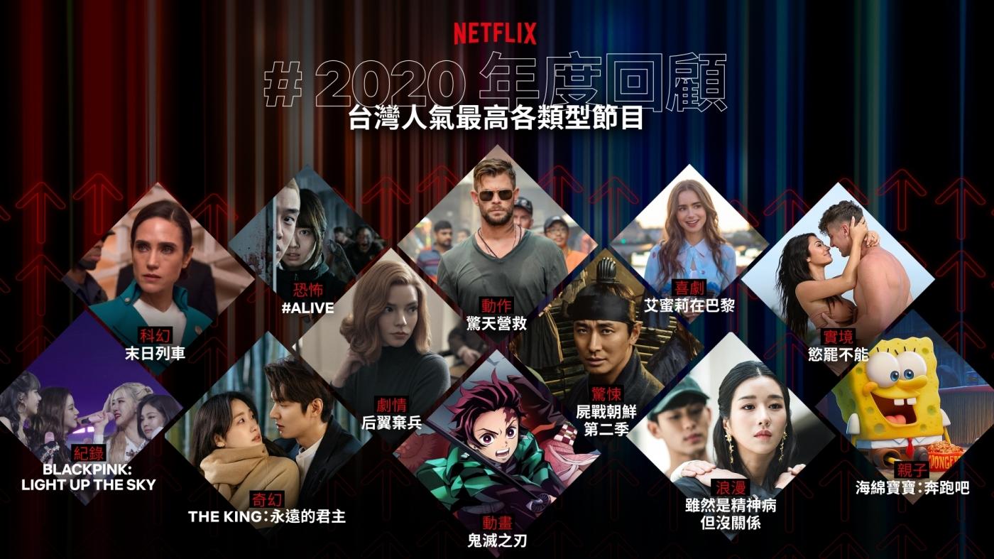 Netflix 年度夯劇都看了嗎?《機智醫生生活》奪占榜王,這兩部台灣作品外國人最愛