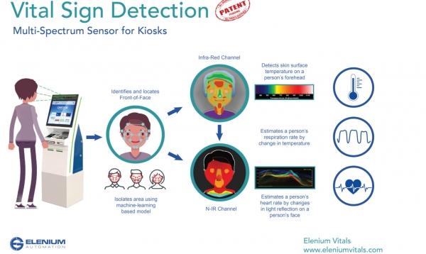 Vital-Sign-Infographic-jpg-2-1536x917-1