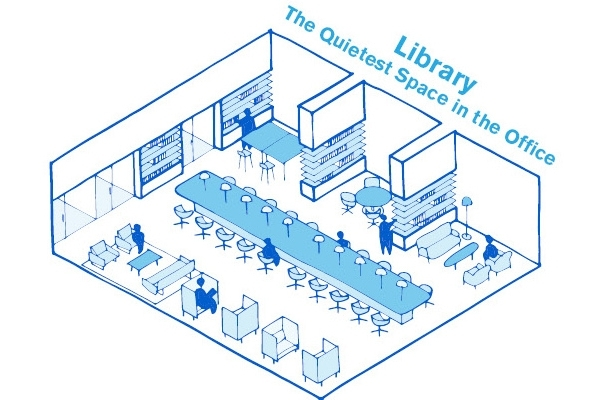 Clive Wilkinson Architects_12 種樣式的辦公室設計草案