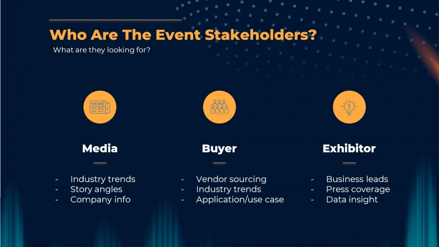 展覽行銷三大關鍵族群分析 - 媒體,買主,參展商