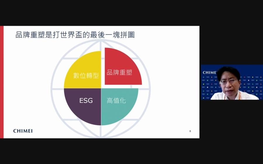 【2021未來商務線上新商業講堂】未來品牌新思維