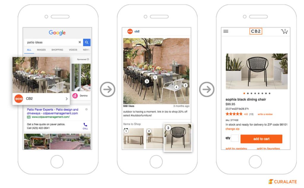 Google推「搜尋即購物」功能,照片中的商品直接買!