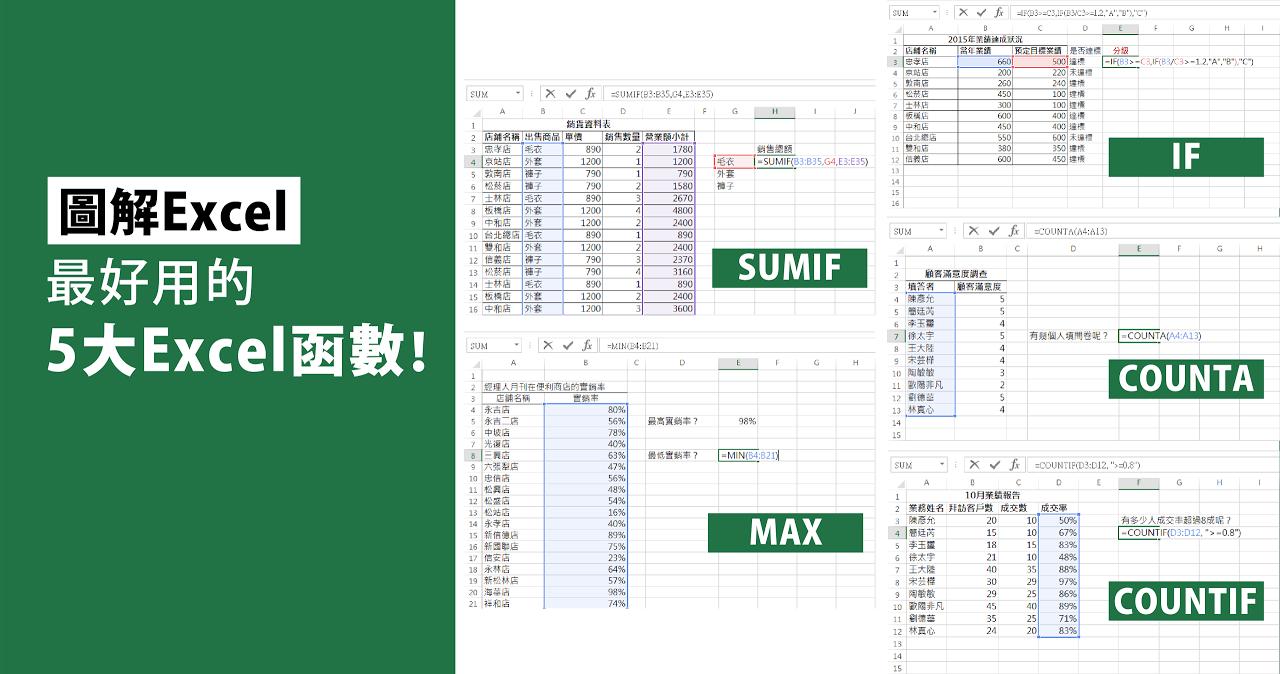 Excel基礎班看過來!最實用5大函數在這裡:IF、SUMIF、COUNTA、COUNTIF、MAX